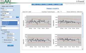 free web application performance monitoring tools