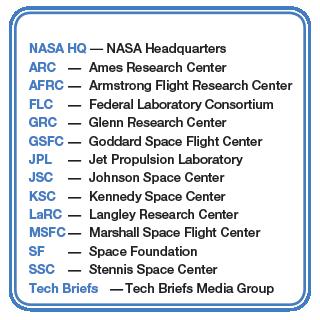 NASA Tech Transfer NASAsolutions  Twitter