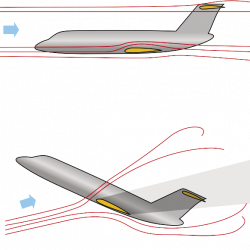 Airflow pattern in normal flight (top) and deep stall (bottom)